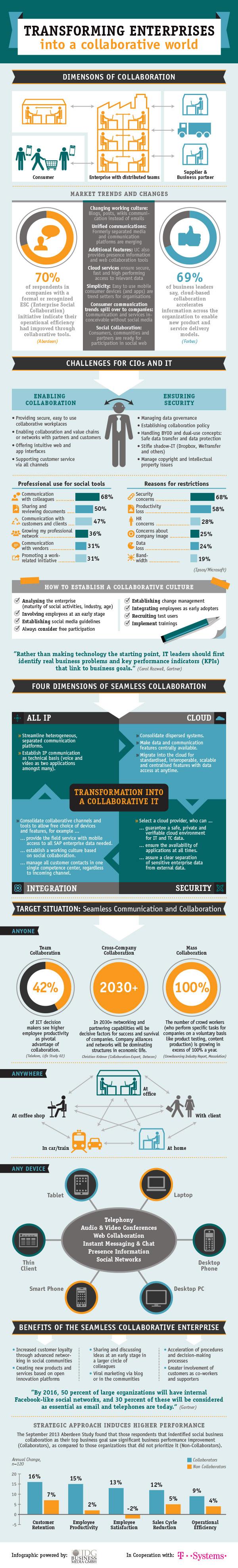 IG_Collaboration_final_eng