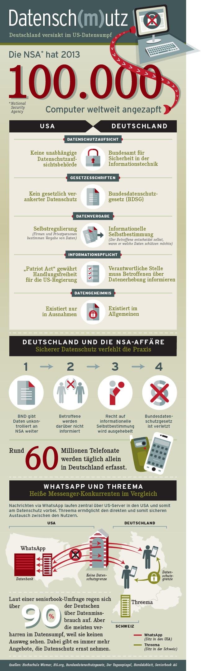 IG_Datenschutz_72