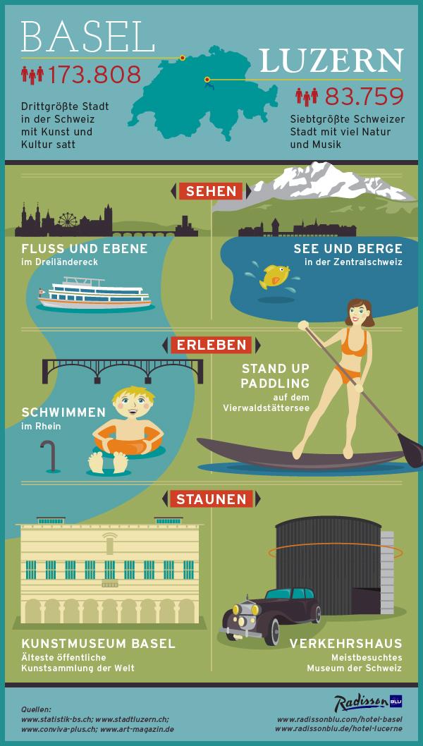 IG_Schweiz