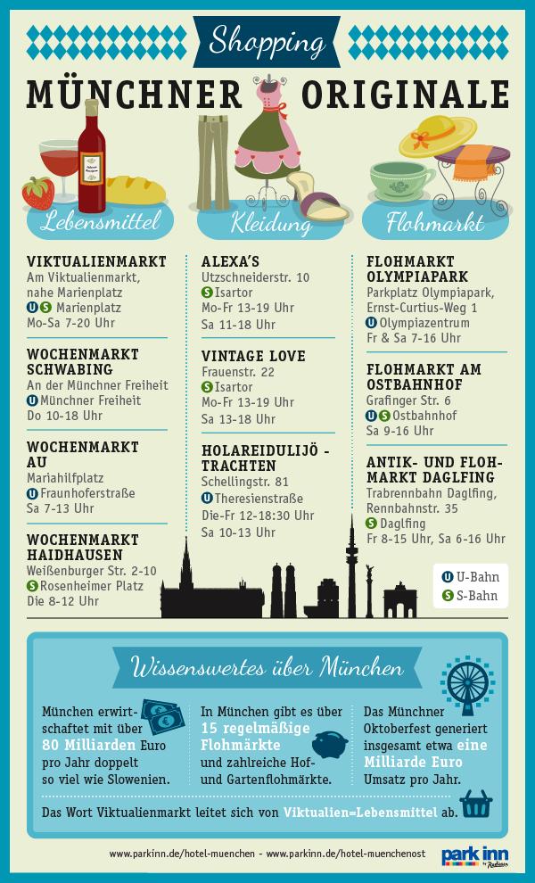IG_MuenchenMaerkte