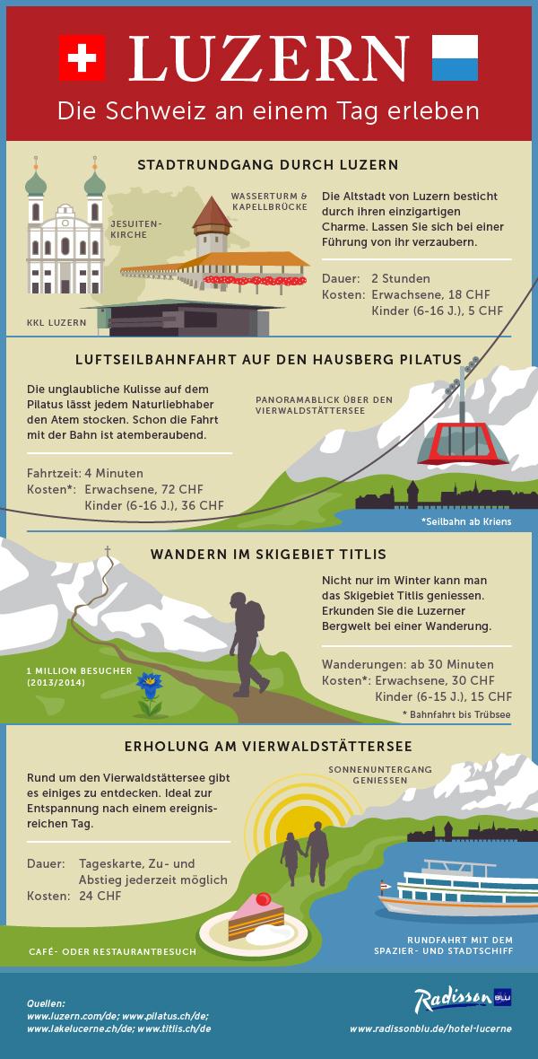 IG_Luzern