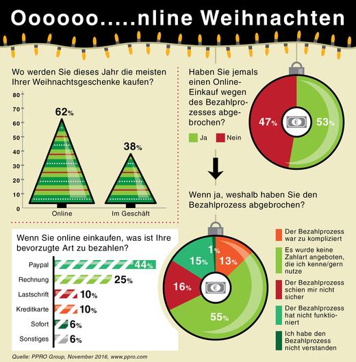 IG_Online_Weihnachten